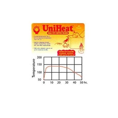 Heat Pack - Scaldino Trasporto Pesci